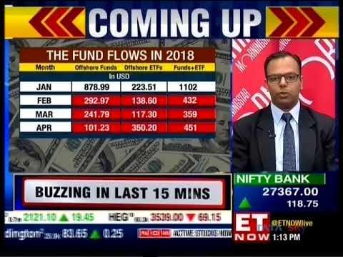 Regular features on Markets by Himanshu Srivastava