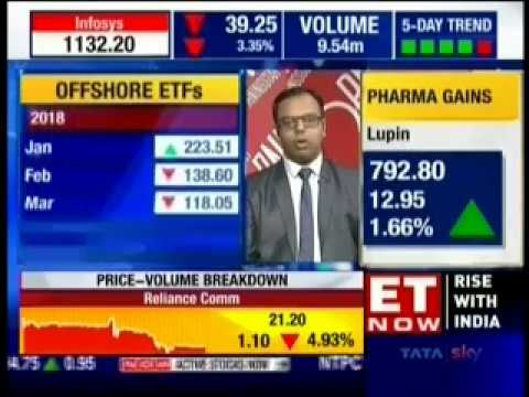 Morningstar's Himanshu Srivastava on why DII and FII flows are dwindling